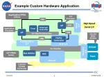 example custom hardware application