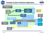 example custom hardware application1