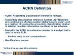 acrn definition