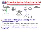a three bus system backside cache