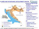 planed and potentional development croatia