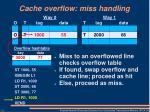 cache overflow miss handling