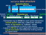 xstate data structure