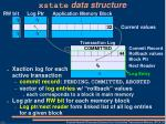 xstate data structure2
