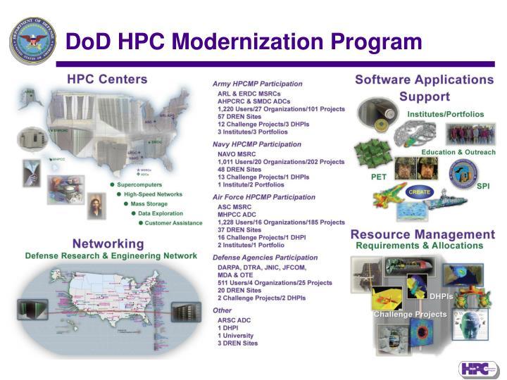 DoD HPC Modernization Program