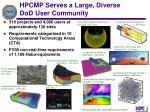 hpcmp serves a large diverse dod user community