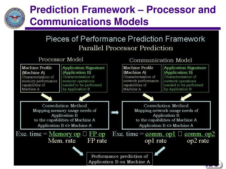 Prediction Framework – Processor and Communications Models
