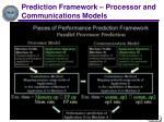 prediction framework processor and communications models