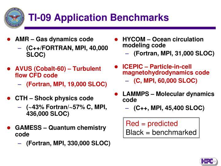 TI-09 Application Benchmarks
