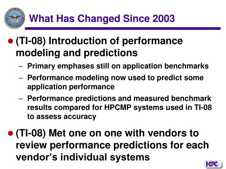What Has Changed Since 2003