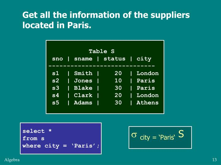 Get all the information of the suppliers located in Paris.