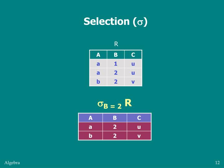 Selection (