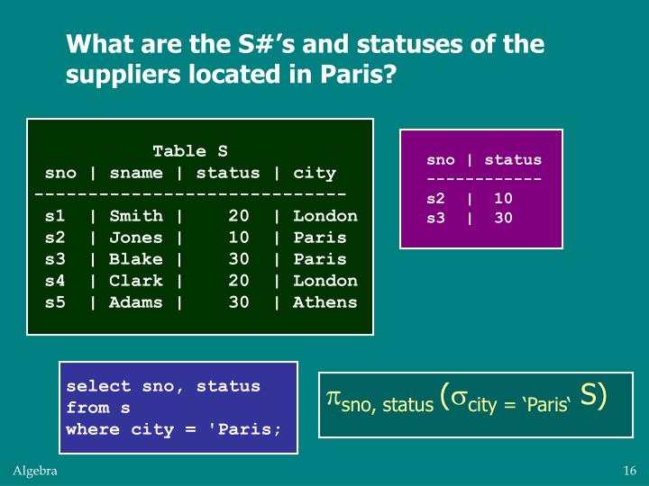 What are the S#'s and statuses of the suppliers located in Paris?