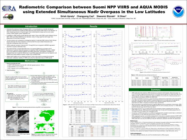 Extended Simultaneous Nadir Overpass (SNO-x) in low latitudes is a recently introduced approach (inh...