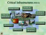 critical infrastructures pdd 63