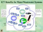ict benefits for water wastewater systems