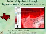 industrial symbiosis example baytown s water infrastructure nobel allen 1998