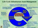 life cycle infrastructure asset management