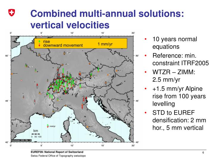 Combined multi-annual solutions: vertical velocities