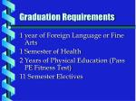 graduation requirements3