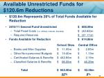 available unrestricted funds for 120 6m reductions