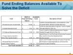 fund ending balances available to solve the deficit