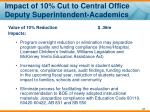 impact of 10 cut to central office deputy superintendent academics