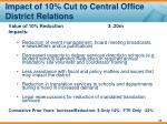 impact of 10 cut to central office district relations