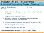 impact of 10 cut to central office integrated technology support services