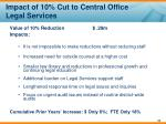 impact of 10 cut to central office legal services
