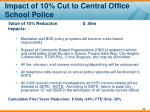 impact of 10 cut to central office school police