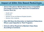 impact of 30m site based reductions