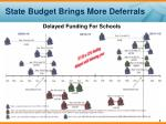 state budget brings more deferrals