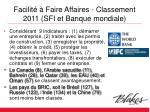 facilit faire affaires classement 2011 sfi et banque mondiale