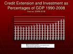 credit extension and investment as percentages of gdp 1990 2008 source sarb 2008