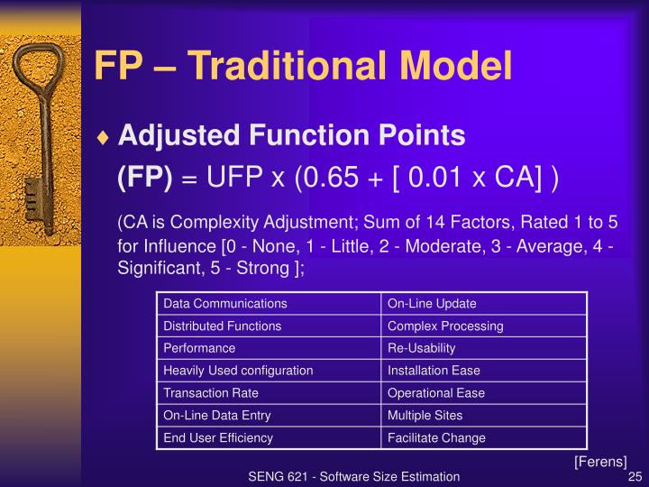 FP – Traditional Model