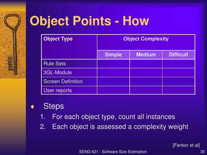 Object Points - How