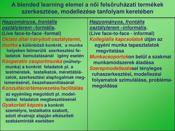 A blended learning elemei a női felsőruházati termékek szerkesztése, modellezése tanfolyam