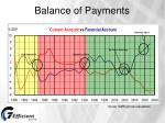 balance of payments1