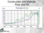 construction and material price and pe