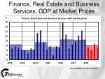 finance real estate and business services gdp at market prices