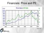 financials price and pe