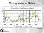 mining value of sales