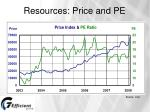 resources price and pe