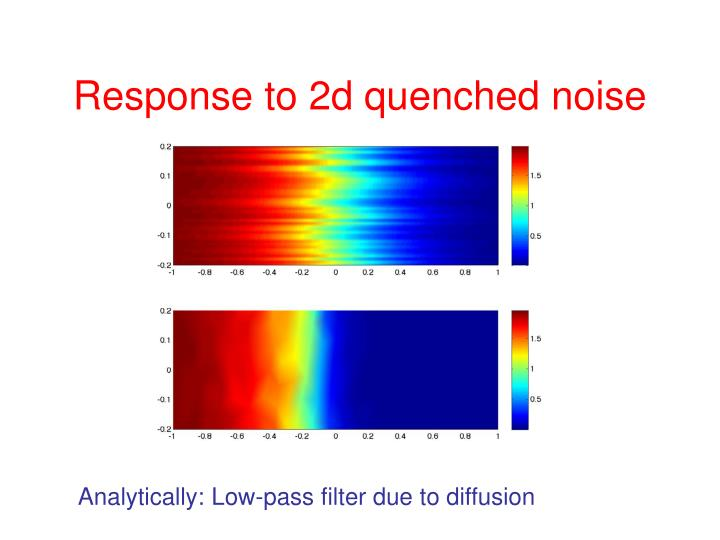 Response to 2d quenched noise