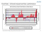 fund flows us bond mutual fund flow v performance