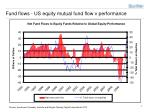 fund flows us equity mutual fund flow v performance