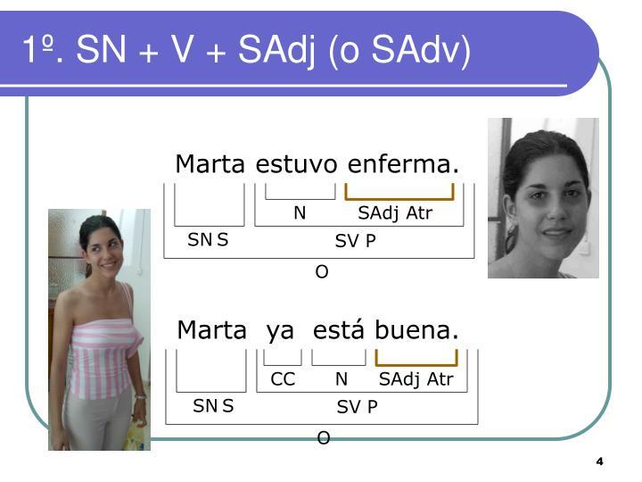 1º. SN + V + SAdj (o SAdv)