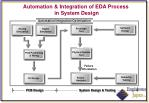automation integration of eda process in system design