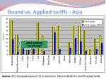 bound vs applied tariffs asia